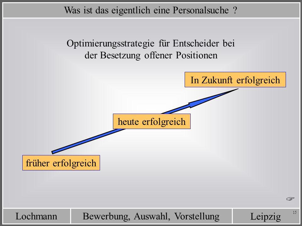 Leipzig Bewerbung, Auswahl, VorstellungLochmann 15 heute erfolgreich Was ist das eigentlich eine Personalsuche ? Optimierungsstrategie für Entscheider