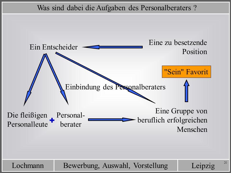 Leipzig Bewerbung, Auswahl, VorstellungLochmann 20 Eine zu besetzende Position Ein Entscheider Eine Gruppe von beruflich erfolgreichen Menschen