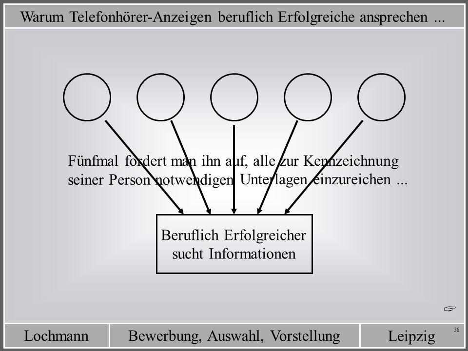 Leipzig Bewerbung, Auswahl, VorstellungLochmann 38 Fünfmal fordert man ihn auf,alle zur Kennzeichnung seiner Person notwendigen Unterlagen einzureiche