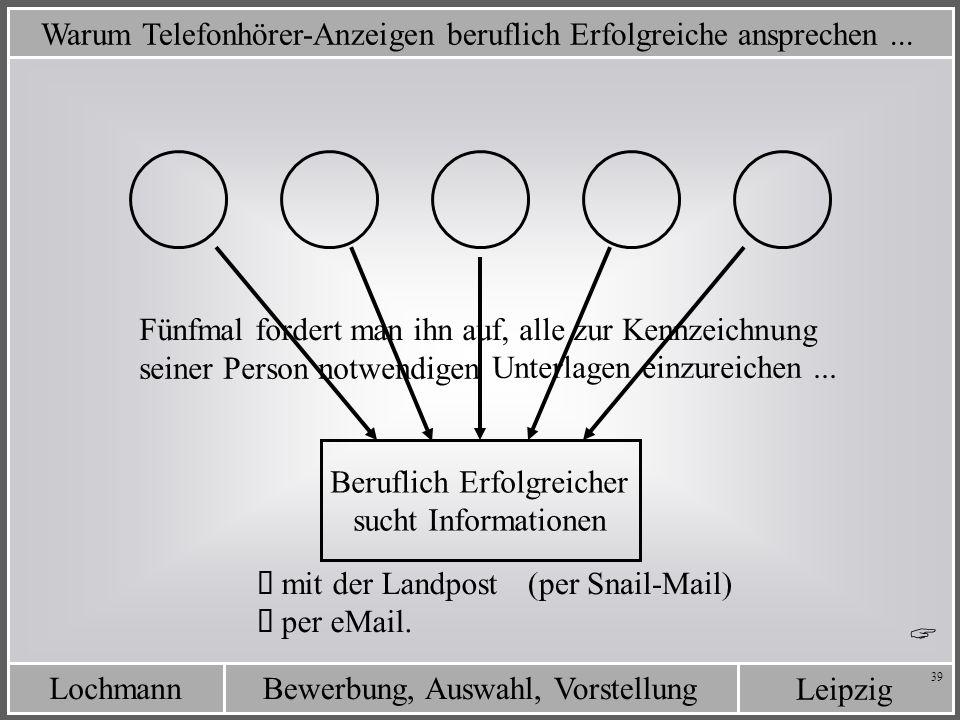 Leipzig Bewerbung, Auswahl, VorstellungLochmann 39 Fünfmal fordert man ihn auf,alle zur Kennzeichnung seiner Person notwendigen Unterlagen einzureiche