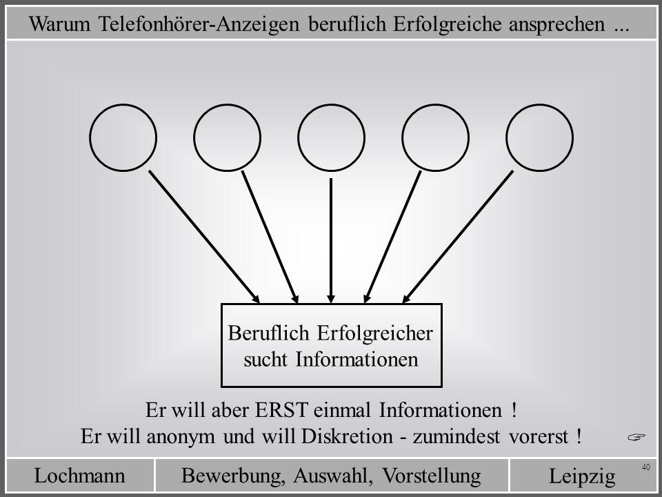 Leipzig Bewerbung, Auswahl, VorstellungLochmann 40 Warum Telefonhörer-Anzeigen beruflich Erfolgreiche ansprechen... Beruflich Erfolgreicher sucht Info
