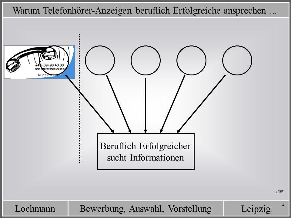 Leipzig Bewerbung, Auswahl, VorstellungLochmann 41 Warum Telefonhörer-Anzeigen beruflich Erfolgreiche ansprechen... Beruflich Erfolgreicher sucht Info