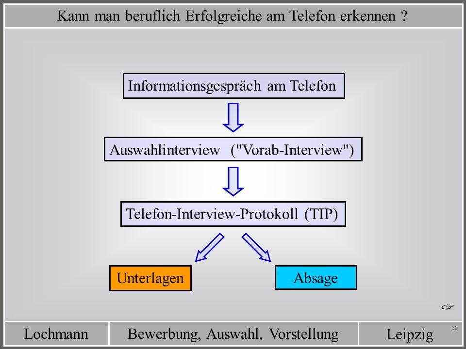 Leipzig Bewerbung, Auswahl, VorstellungLochmann 50 Kann man beruflich Erfolgreiche am Telefon erkennen ? Informationsgespräch am Telefon Auswahlinterv