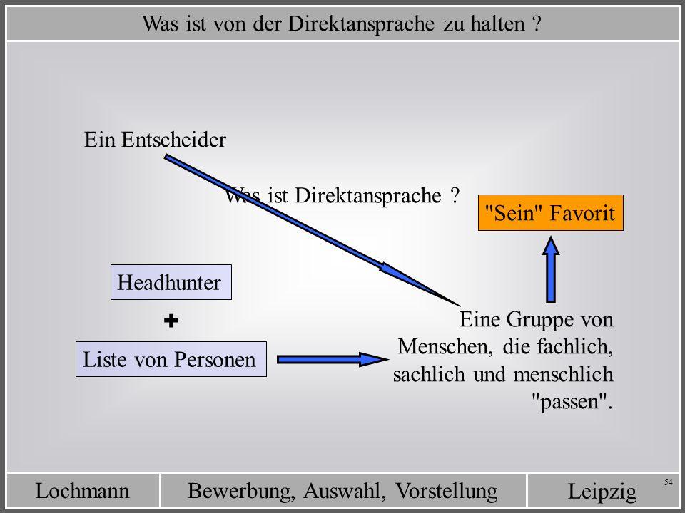 Leipzig Bewerbung, Auswahl, VorstellungLochmann 54 Was ist von der Direktansprache zu halten ? Was ist Direktansprache ? Eine Gruppe von Menschen, die