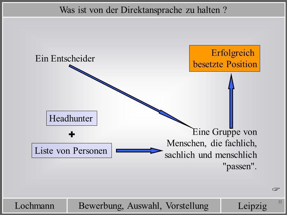 Leipzig Bewerbung, Auswahl, VorstellungLochmann 55 Was ist von der Direktansprache zu halten ? Eine Gruppe von Menschen, die fachlich, sachlich und me