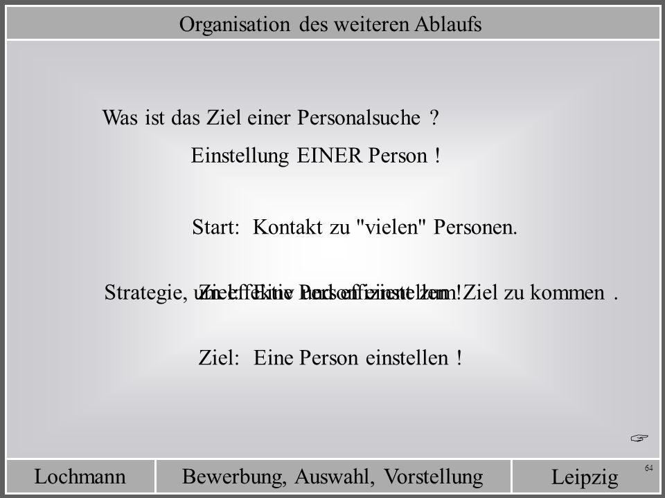 Leipzig Bewerbung, Auswahl, VorstellungLochmann 64 Organisation des weiteren Ablaufs Strategie, um effektiv und effizient zum Ziel zu kommen. Kontakt