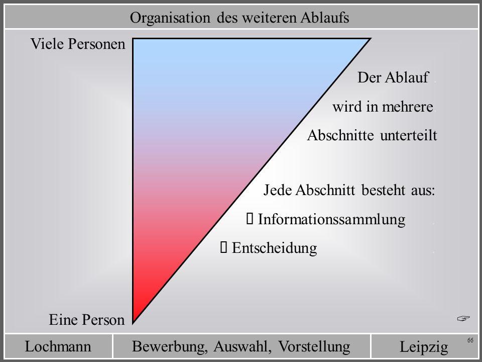 Leipzig Bewerbung, Auswahl, VorstellungLochmann 66 Organisation des weiteren Ablaufs Eine Person Viele Personen Der Ablauf. wird in mehrere. Abschnitt