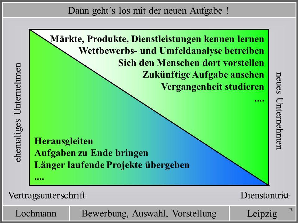 Leipzig Bewerbung, Auswahl, VorstellungLochmann 78 Dann geht´s los mit der neuen Aufgabe ! VertragsunterschriftDienstantritt Herausgleiten Aufgaben zu
