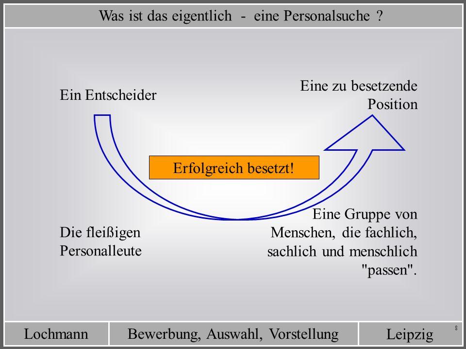 Leipzig Bewerbung, Auswahl, VorstellungLochmann 8 Was ist das eigentlich - eine Personalsuche ? Eine zu besetzende Position Ein Entscheider Die fleißi