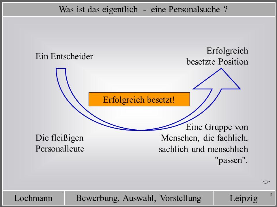 Leipzig Bewerbung, Auswahl, VorstellungLochmann 9 Was ist das eigentlich - eine Personalsuche ? Ein Entscheider Die fleißigen Personalleute Eine Grupp