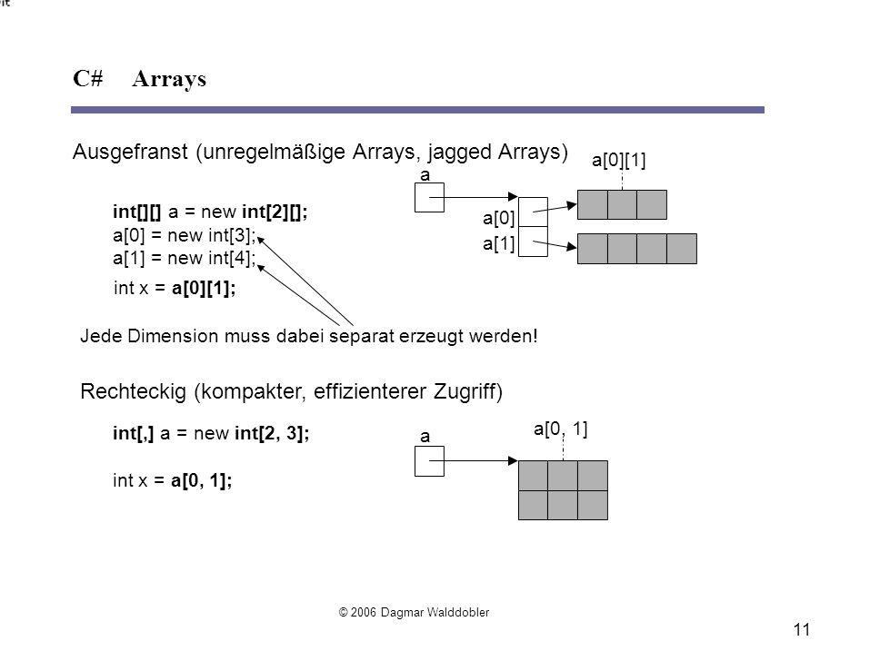 Ausgefranst (unregelmäßige Arrays, jagged Arrays) a[0][1] a a[0] a[1] int[][] a = new int[2][]; a[0] = new int[3]; a[1] = new int[4]; int x = a[0][1];