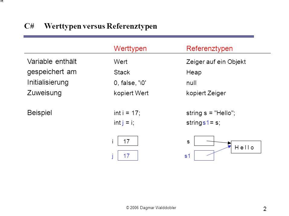 mit Copy die Funktion liefert eine Kopie des Strings zurück: string s1 = Hello World ; string s2 = String.copy(s1}; die Funktion Clone erstellt dagegen keine Kopie sondern liefert nur einen weiteren Verweis auf den String zurück: string s3 = s1.Clone().ToString(); 23 © 2006 Dagmar Walddobler C# Klasse System.String – Kopieren