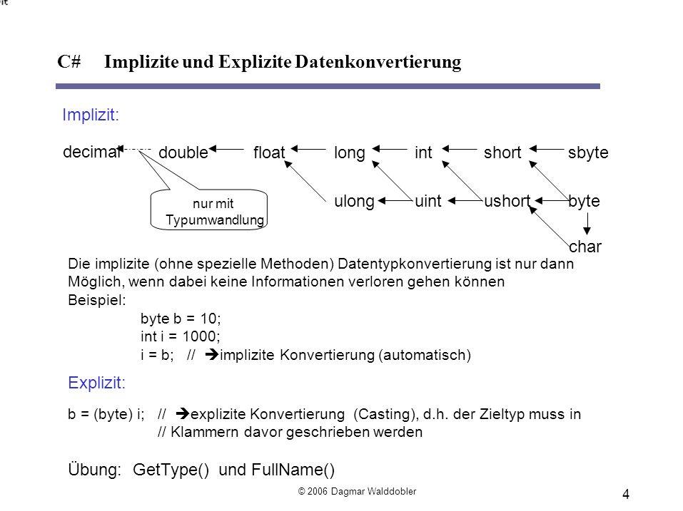 Beispiel mit einem variabel langen Array using System; using System.Collections; class Test { static void Main() { ArrayLista = new ArrayList(); a.Add ( Caesar ); a.Add ( Dora ); a.Add ( Anton ); a.Sort ( ); for (int i = 0; i <a.Count; i++) Console.WriteLine(a[i]); } } Ausgabe: Anton Caesar Dora C# ArrayList © 2006 Dagmar Walddobler 15