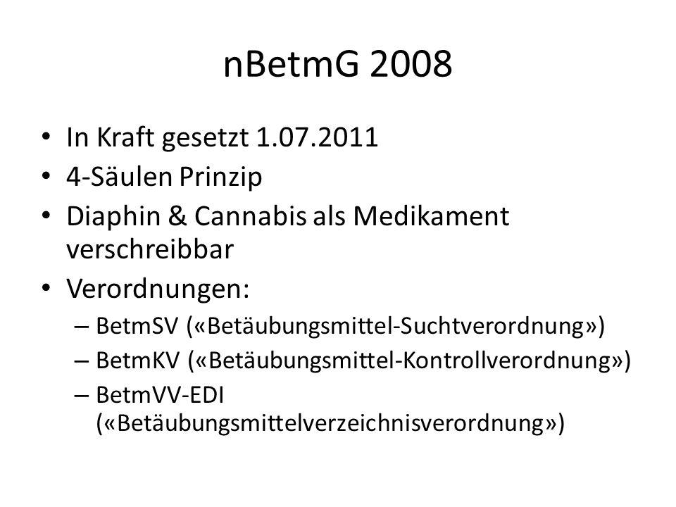 nBetmG 2008 In Kraft gesetzt 1.07.2011 4-Säulen Prinzip Diaphin & Cannabis als Medikament verschreibbar Verordnungen: – BetmSV («Betäubungsmittel-Such