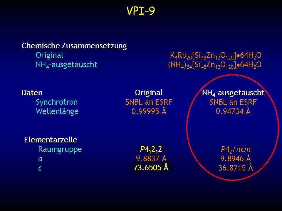 VPI-9 - FOCUS Input RaumgruppeP4 2 /ncm Elementarzellea9.8946 Å b36.8715 Å Atome / EZZn (4-fach verknüpft)1212 Si (4-fach verknüpft)4448 O (brückend)112120 minimale AbständeZn - O1.7 ÅZn - Si2.9 Å Si - O1.5 ÅZn - Zn4.0 Å O - O2.3 ÅSi - Si2.9 Å Reflexe258 Gerüst-Typen gefunden (übernacht)1356 (ein Typ 102 Mal gefunden) (ein Typ 102 Mal gefunden)