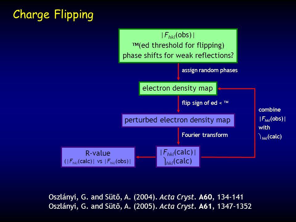 assign random phases flip sign of ed < flip sign of ed < Fourier transform R-value (|F hkl (calc)| vs |F hkl (obs)| combine |F hkl (obs)| with hkl (ca