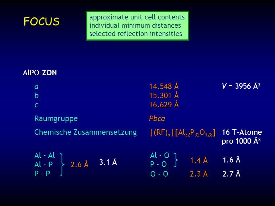 FOCUS approximate unit cell contents individual minimum distances selected reflection intensities AlPO-ZON a14.548 Å b 15.301 Å c16.629 Å RaumgruppePb
