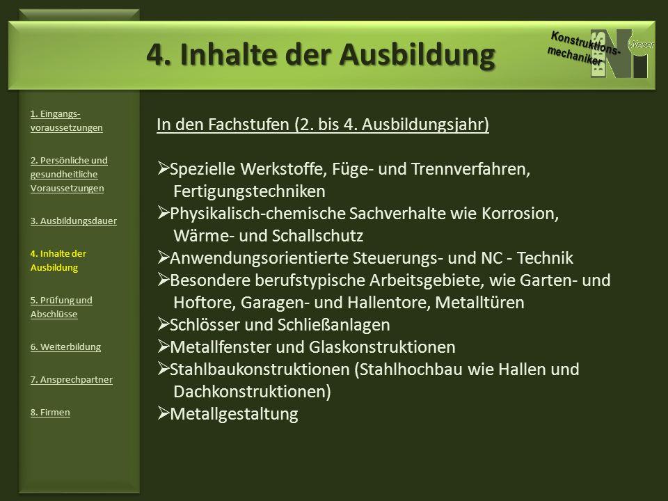 5.Prüfung und Abschlüsse 1. Eingangs- voraussetzungen 2.