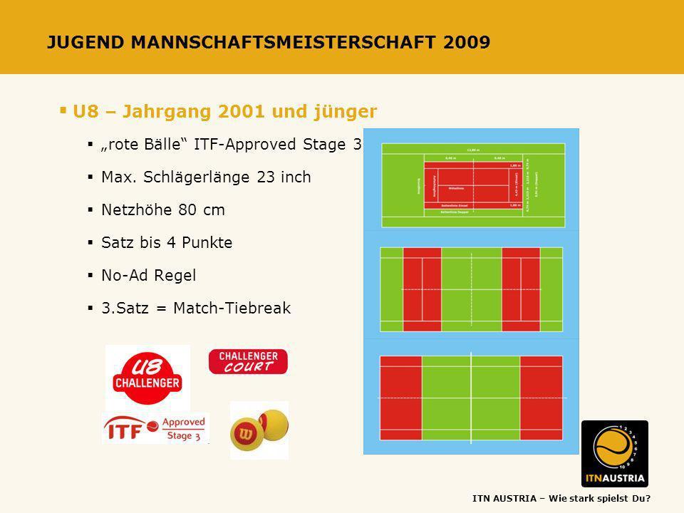 ITN AUSTRIA – Wie stark spielst Du? JUGEND MANNSCHAFTSMEISTERSCHAFT 2009 U8 – Jahrgang 2001 und jünger rote Bälle ITF-Approved Stage 3 Max. Schlägerlä