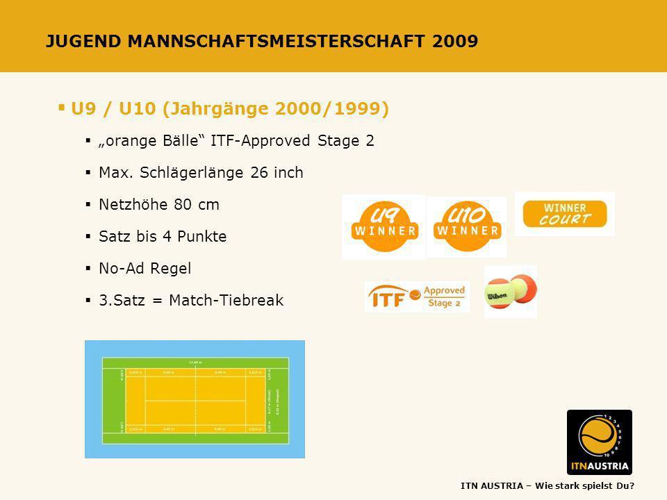 ITN AUSTRIA – Wie stark spielst Du? JUGEND MANNSCHAFTSMEISTERSCHAFT 2009 U9 / U10 (Jahrgänge 2000/1999) orange Bälle ITF-Approved Stage 2 Max. Schläge