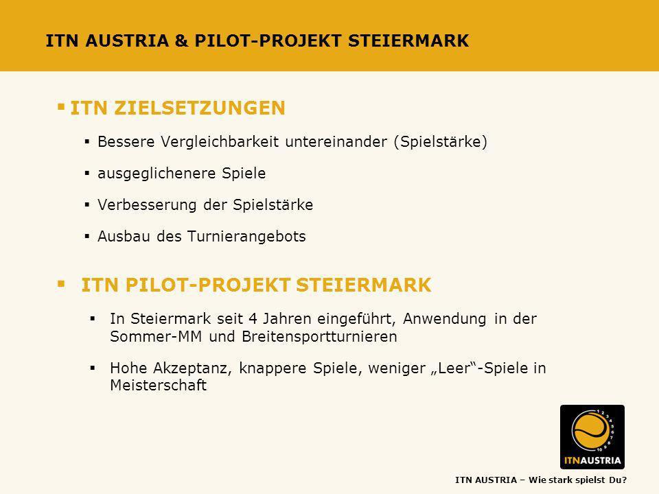 ITN AUSTRIA – Wie stark spielst Du? ITN AUSTRIA & PILOT-PROJEKT STEIERMARK ITN ZIELSETZUNGEN Bessere Vergleichbarkeit untereinander (Spielstärke) ausg