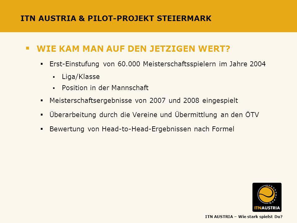 ITN AUSTRIA – Wie stark spielst Du? ITN AUSTRIA & PILOT-PROJEKT STEIERMARK WIE KAM MAN AUF DEN JETZIGEN WERT? Erst-Einstufung von 60.000 Meisterschaft