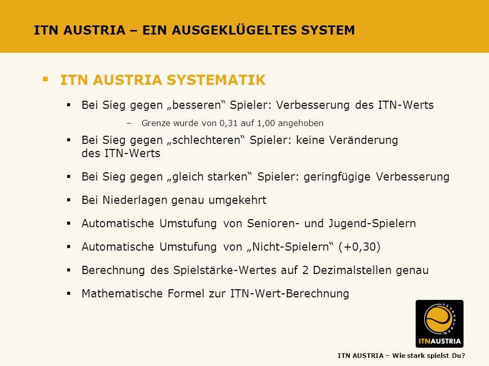 ITN AUSTRIA – Wie stark spielst Du? ITN AUSTRIA – EIN AUSGEKLÜGELTES SYSTEM ITN AUSTRIA SYSTEMATIK Bei Sieg gegen besseren Spieler: Verbesserung des I