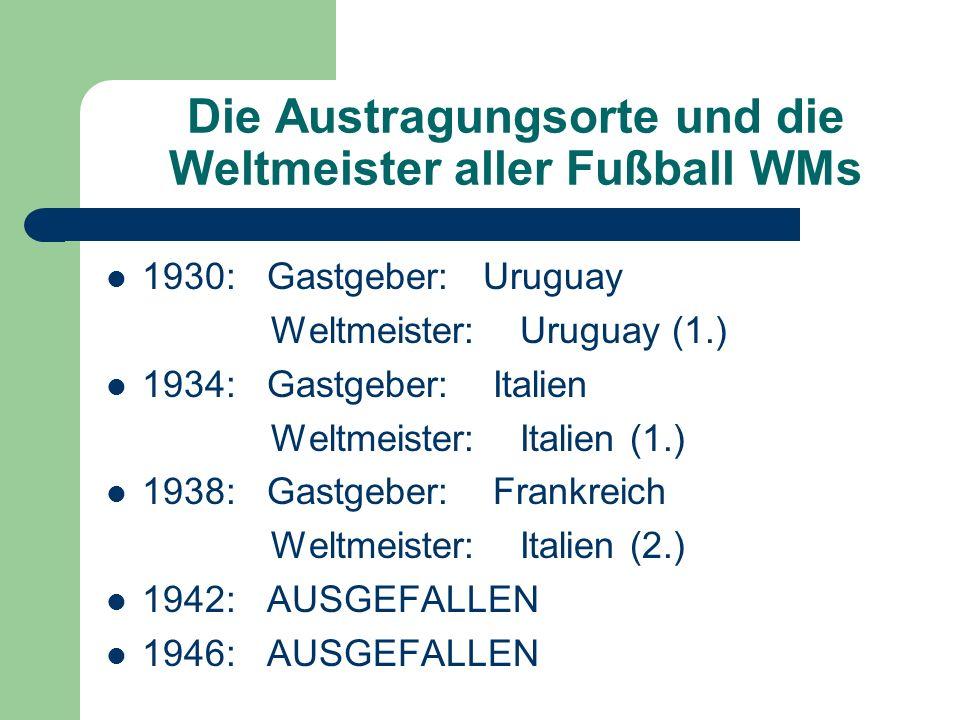 Die Austragungsorte und die Weltmeister aller Fußball WMs 1930: Gastgeber: Uruguay Weltmeister: Uruguay (1.) 1934: Gastgeber: Italien Weltmeister: Ita