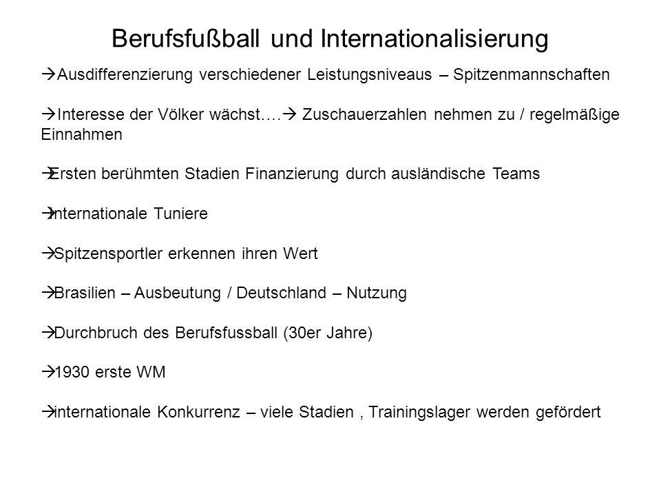 Berufsfußball und Internationalisierung Ausdifferenzierung verschiedener Leistungsniveaus – Spitzenmannschaften Interesse der Völker wächst…. Zuschaue