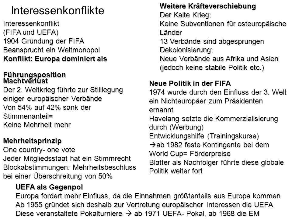Interessenkonflikte Interessenkonflikt (FIFA und UEFA) 1904 Gründung der FIFA Beansprucht ein Weltmonopol Konflikt: Europa dominiert als Führungsposit