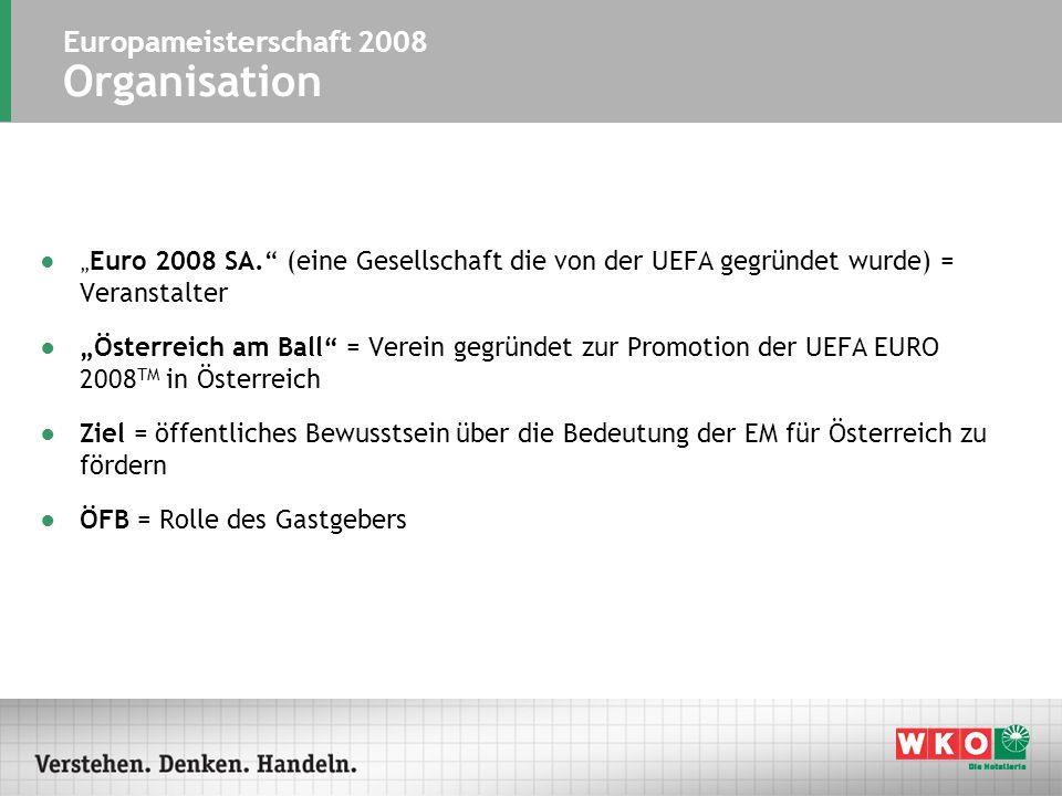 Europameisterschaft 2008 Organisation Euro 2008 SA.