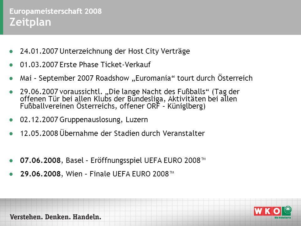 Europameisterschaft 2008 Nützliche Links http://em2008.wko.at http://www.euro2008.com http://www.oesterreich-am-ball.at/ http://www.oefb.at