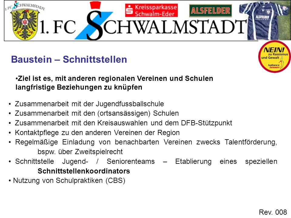 Rev. 008 Zusammenarbeit mit der Jugendfussballschule Zusammenarbeit mit den (ortsansässigen) Schulen Zusammenarbeit mit den Kreisauswahlen und dem DFB