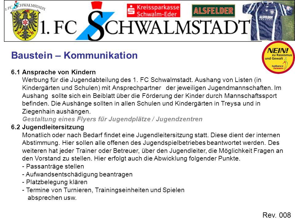 Rev. 008 Baustein – Kommunikation 6.1Ansprache von Kindern Werbung für die Jugendabteilung des 1. FC Schwalmstadt. Aushang von Listen (in Kindergärten