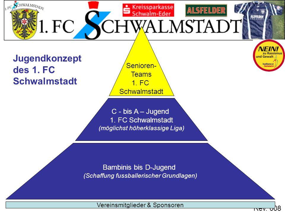 Rev. 008 Vereinsmitglieder & Sponsoren Bambinis bis D-Jugend (Schaffung fussballerischer Grundlagen) Jugendkonzept des 1. FC Schwalmstadt Senioren- Te