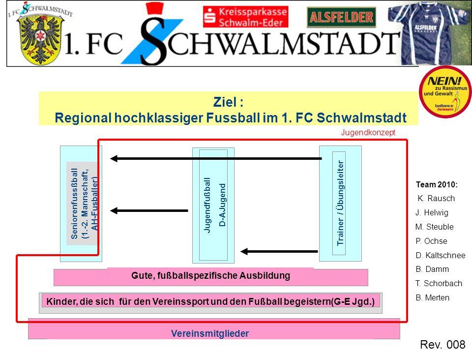 Rev. 008 Seniorenfussßball (1.-2. Mannschaft, AH-Fusballer) Jugendfußball D-AJugend Trainer / Übungsleiter Ziel : Regional hochklassiger Fussball im 1