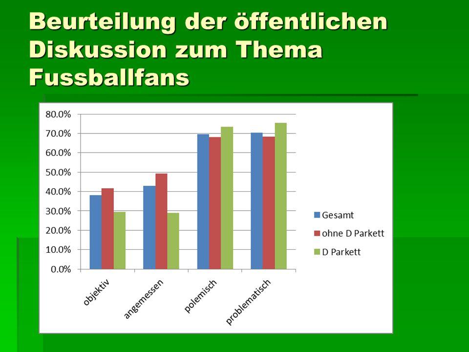 Beurteilung der öffentlichen Diskussion zum Thema Fussballfans
