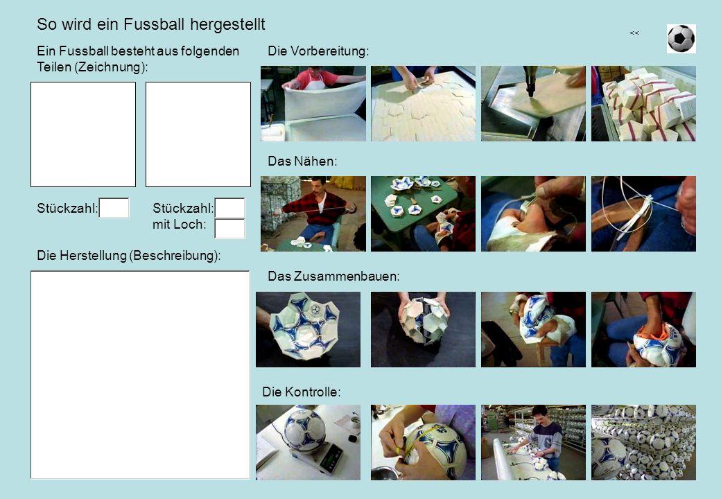 So wird ein Fussball hergestellt Ein Fussball besteht aus folgenden Teilen (Zeichnung): Die Vorbereitung: Das Nähen: Das Zusammenbauen: Die Kontrolle: