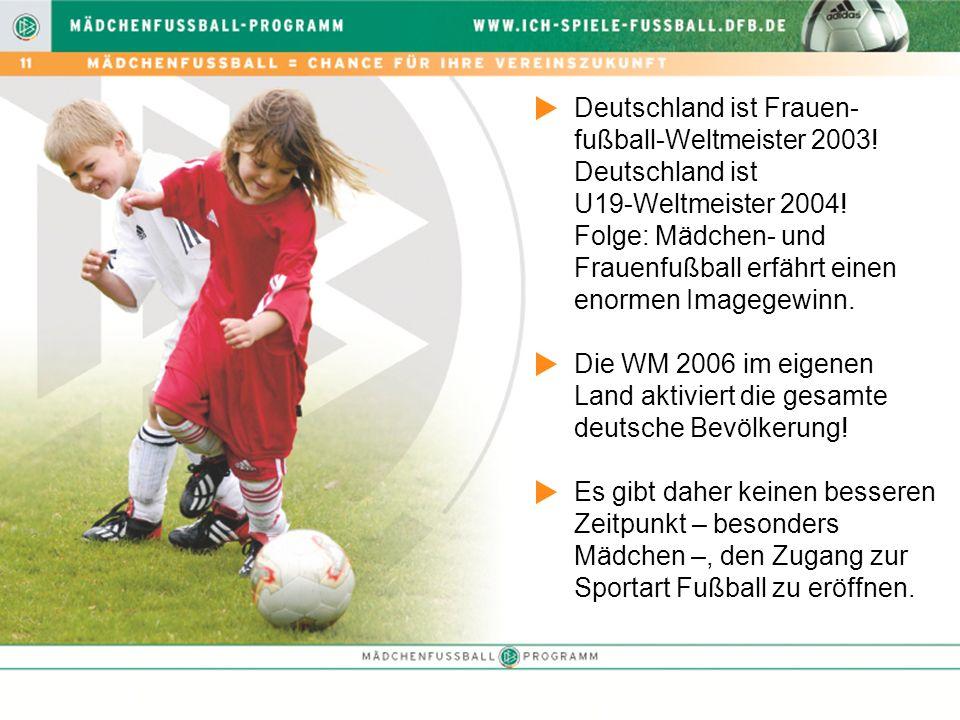 Deutschland ist Frauen- fußball-Weltmeister 2003! Deutschland ist U19-Weltmeister 2004! Folge: Mädchen- und Frauenfußball erfährt einen enormen Imageg