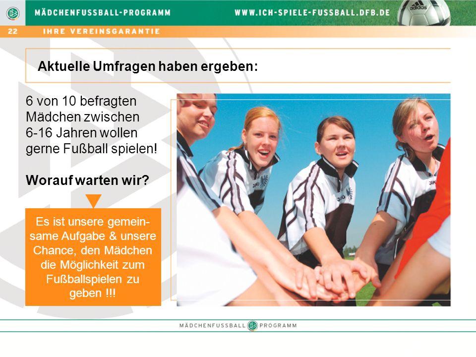 Aktuelle Umfragen haben ergeben: 6 von 10 befragten Mädchen zwischen 6-16 Jahren wollen gerne Fußball spielen! Worauf warten wir? Es ist unsere gemein