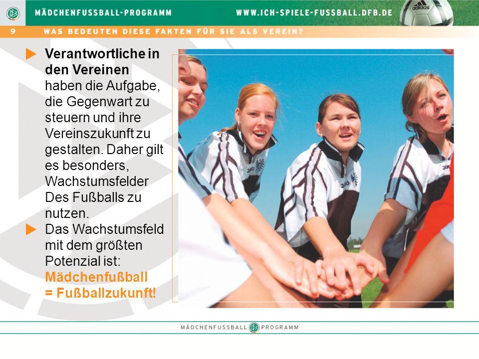 Deutschland ist Frauen- fußball-Weltmeister 2003.Deutschland ist U19-Weltmeister 2004.