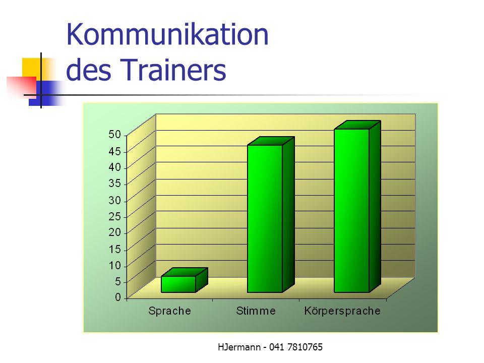 HJermann - 041 7810765 Kommunikation auf dem Platz Gute Kommunikation ist die Basis eines erfolgreichen Teams Kommunikation ist verbal, non-verbal oder mit Schwingungen Auf dem Platz kommunizieren: Achtung.