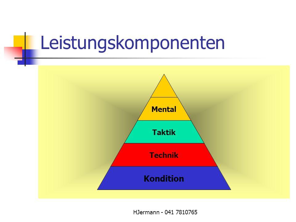 HJermann - 041 7810765 Leistungskomponenten Mental Taktik Technik Kondition