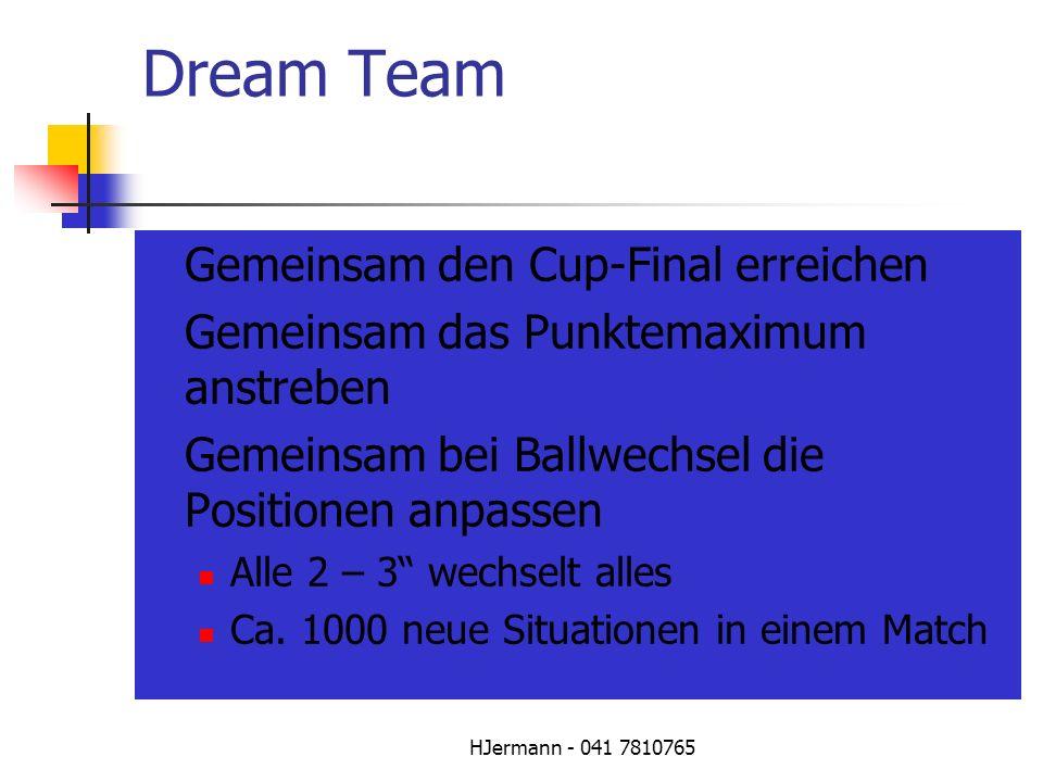 HJermann - 041 7810765 Dream Team Gemeinsam den Cup-Final erreichen Gemeinsam das Punktemaximum anstreben Gemeinsam bei Ballwechsel die Positionen anp