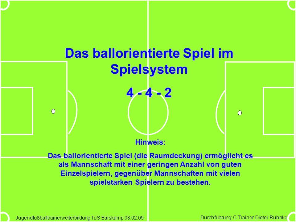 Durchführung: C-Trainer Dieter Ruhnke Jugendfußballtrainerweiterbildung TuS Barskamp 08.02.09 Das ballorientierte Spiel im Spielsystem 4 - 4 - 2 Hinwe
