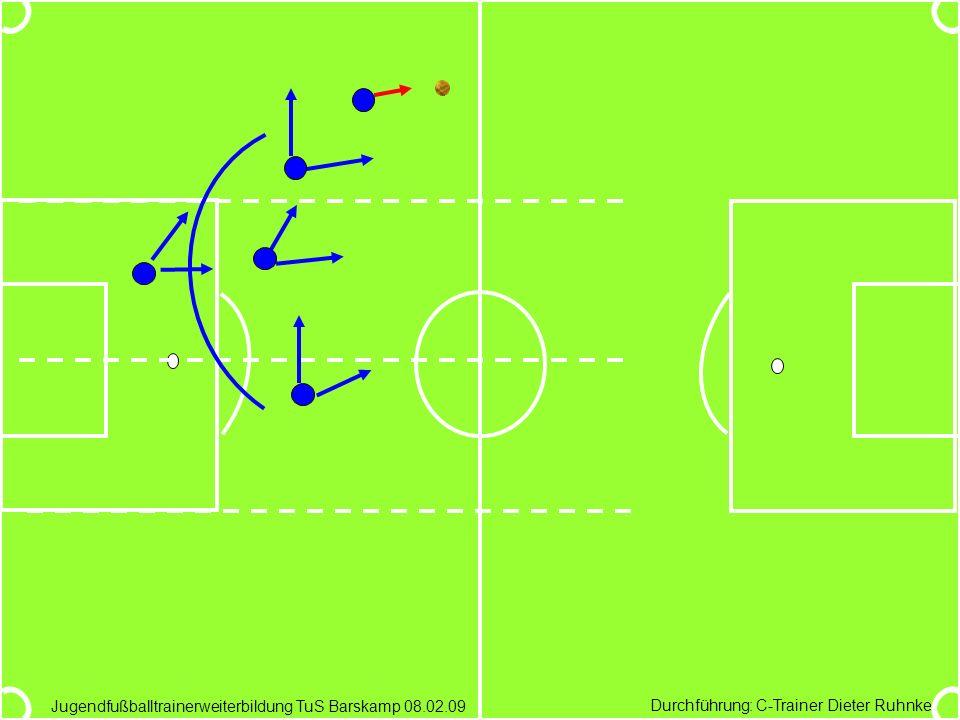 Durchführung: C-Trainer Dieter Ruhnke Jugendfußballtrainerweiterbildung TuS Barskamp 08.02.09