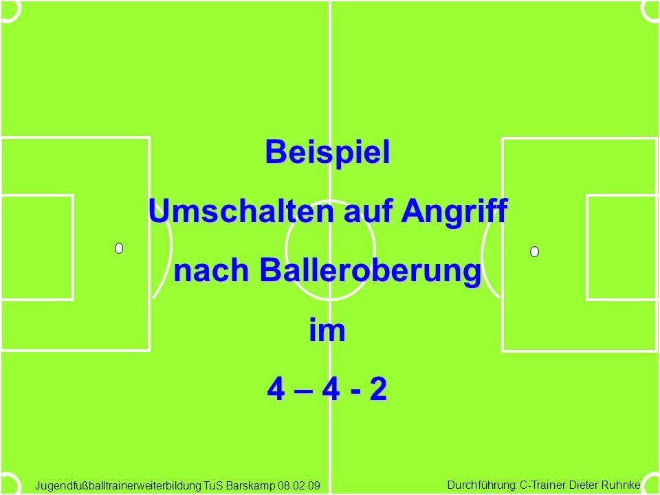 Durchführung: C-Trainer Dieter Ruhnke Jugendfußballtrainerweiterbildung TuS Barskamp 08.02.09 Beispiel Umschalten auf Angriff nach Balleroberung im 4