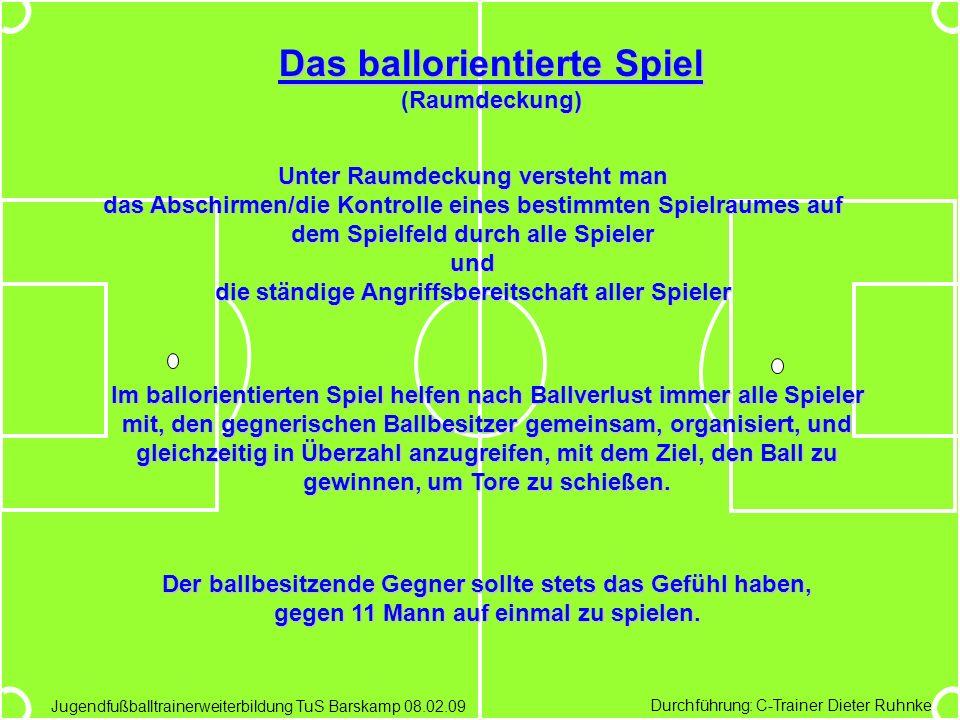 Durchführung: C-Trainer Dieter Ruhnke Jugendfußballtrainerweiterbildung TuS Barskamp 08.02.09 Das ballorientierte Spiel Raumdeckung) Das ballorientier