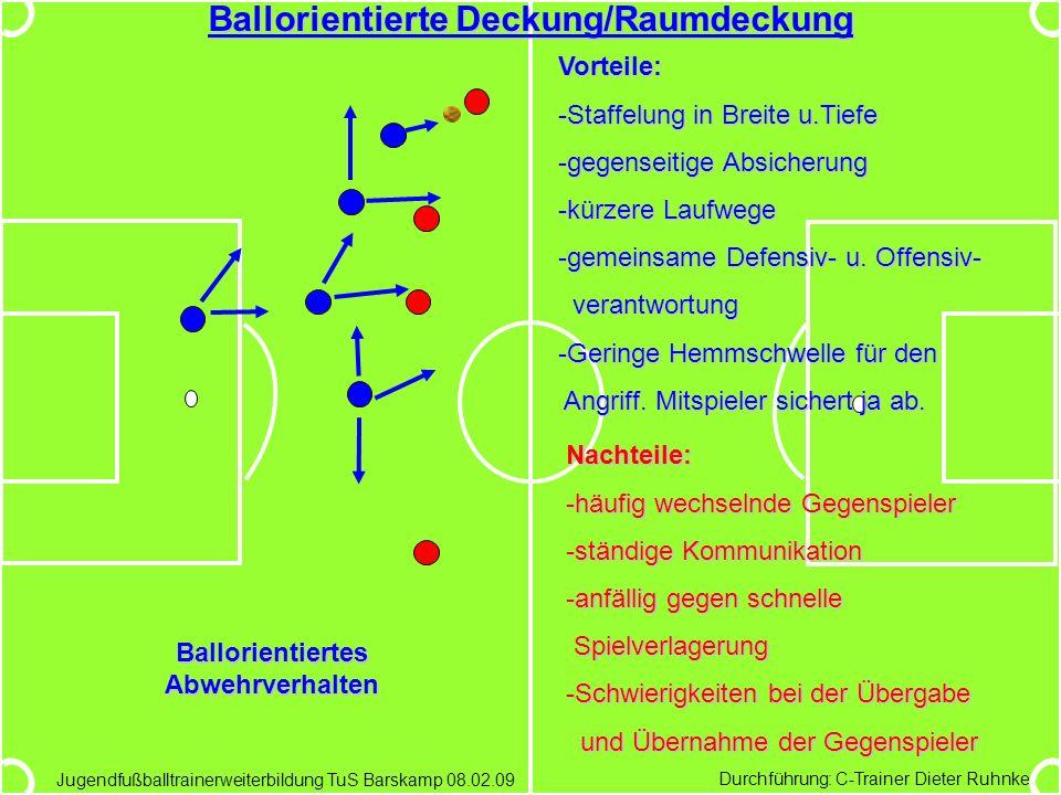 Durchführung: C-Trainer Dieter Ruhnke Jugendfußballtrainerweiterbildung TuS Barskamp 08.02.09 Ballorientierte Deckung/Raumdeckung Ballorientiertes Abw