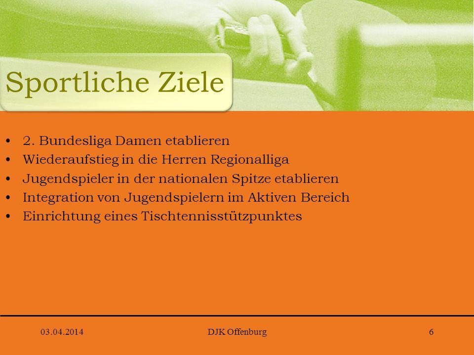 03.04.2014DJK Offenburg6 Sportliche Ziele 2. Bundesliga Damen etablieren Wiederaufstieg in die Herren Regionalliga Jugendspieler in der nationalen Spi